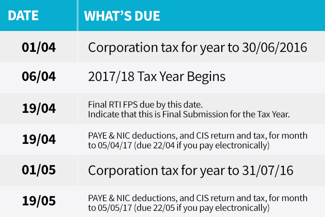 Diary of Main Tax Events April/May 2017